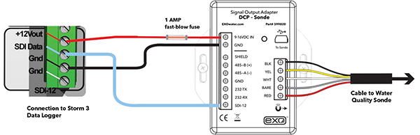 How Do You Connect The Exo2 Sonde And Storm 3 Data Logger