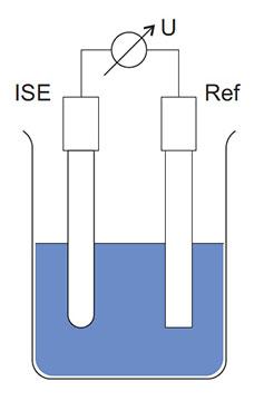 ISE-Schematic.jpg