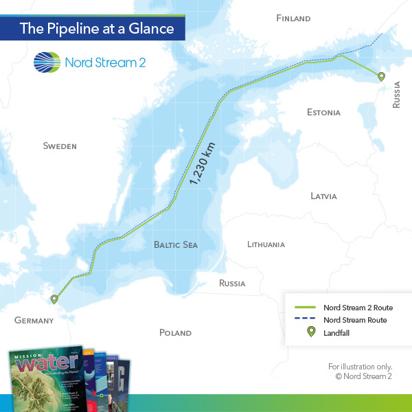 Nord Stream 2 Pipleline Geography | YSI