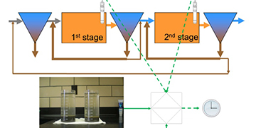 Implementation of Solids Retention Time Control in