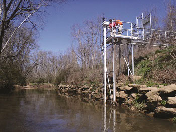 YSI Systems Permanent Monitoring Stormwater Platform