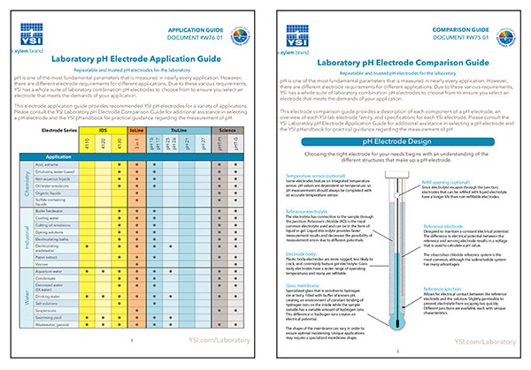 pH Comparison and Application Guides