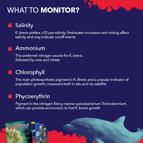 What to Monitor During a Red Tide? | YSI