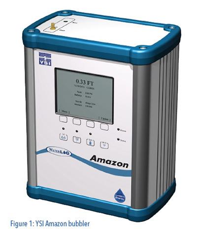 Water Level Monitoring System | Amazon Bubbler | YSI