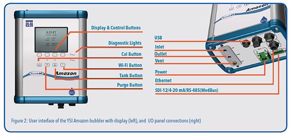 Amazon-Bubbler-Tech-Note-Figure-2.jpg