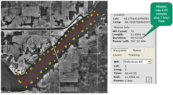 Clinton Lake Study Mission Planning | HYCAT | YSI