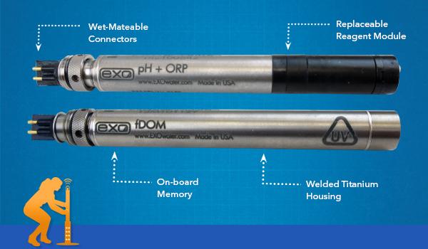 Water quality sonde sensors