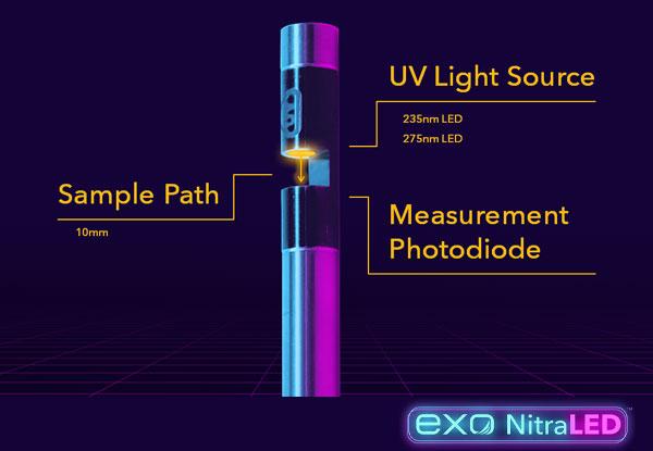 EXO-NitraLED-Storm-UV