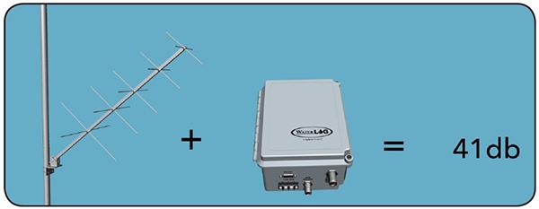 GOES Antenna Diagram | goes antenna