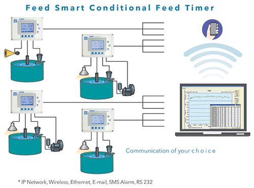 M+C-Feed-Smart.jpg