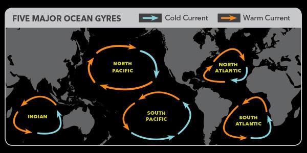 Mission-Water-Gyre-2-Major-Ocean-Gyres.jpg