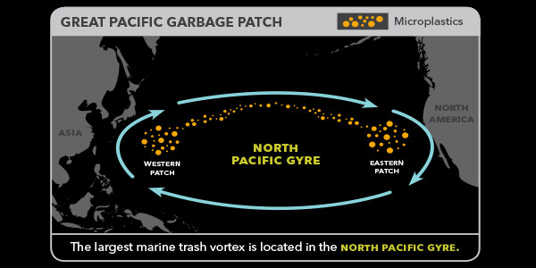 Mission-Water-Gyre-3-Great-Pacific.jpg
