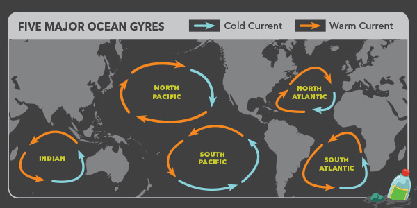 Mission-Water-Gyre-Infographic-1-Five-Ocean-Gyres.jpg