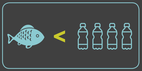Mission-Water-Gyre-Infographic-3-Fish-and-Plastics.jpg