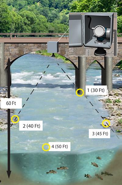Nile-Radar-Mapping-Example.jpg