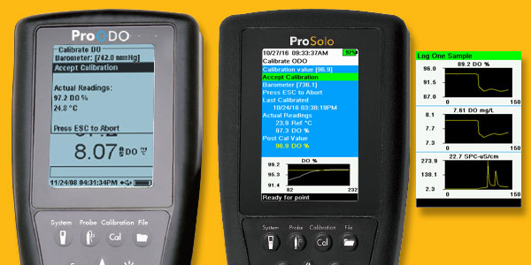 ProODO to ProSolo Display Screen
