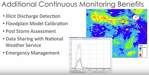 TMDL-Woolpert-Additional-Monitoring-Benefits.jpg