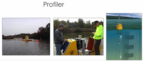 TMDL-Woolpert-Vertical-Profilers.jpg