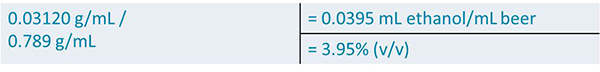 YSI-Ethanol-Beer-Calculation-2-Table.jpg