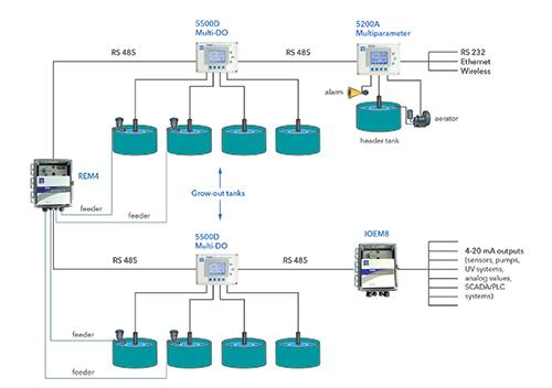 YSI-Expansion-Module-schematic.jpg