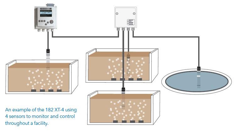 YSI-IQSN-182-Example-Setup-from-Catalog.jpg