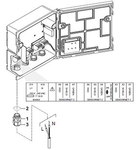 YSI-IQSN-Modules-Blog-Post-Drawing.jpg