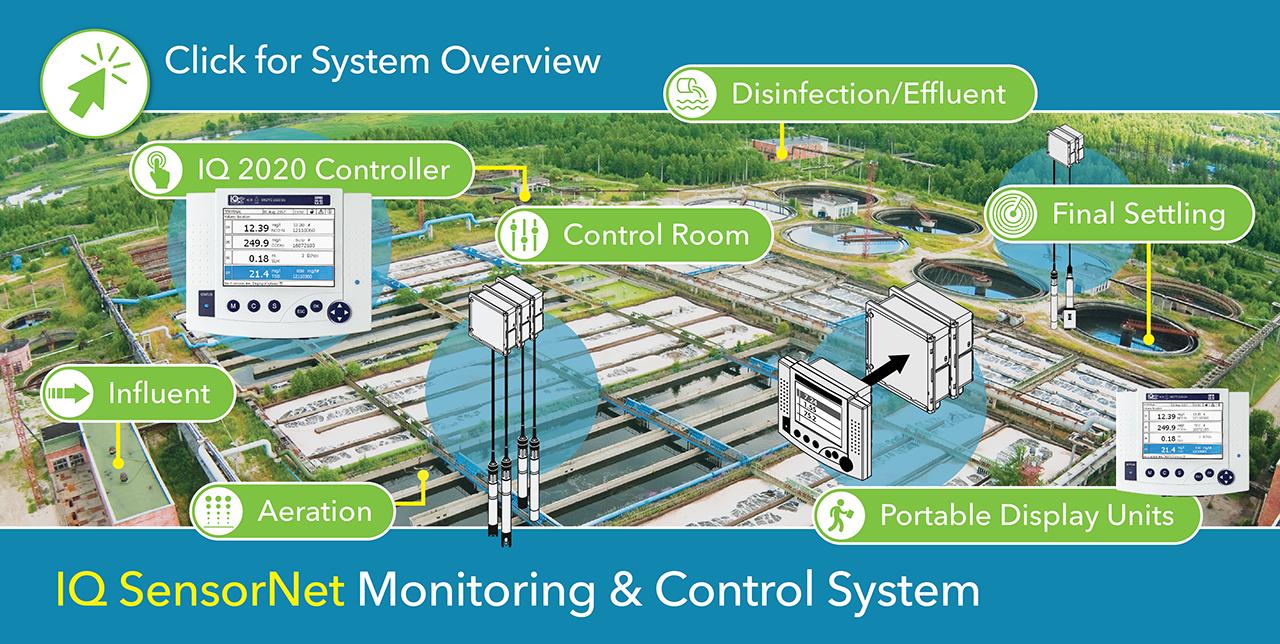 IQ SensorNet Wastewater Instrumentation