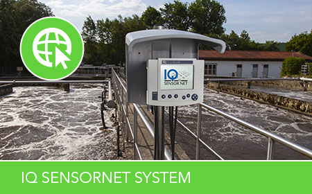 water monitoring online system