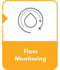 water flow monitoring