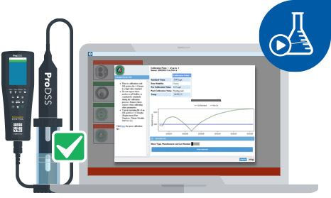 water monitoring data software